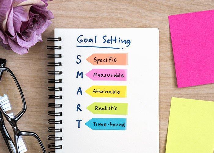 ¿Qué son los Objetivos SMART? Ejemplos para empresas